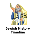 Jewish History Timeline