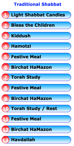 traditional Shabbat events