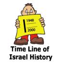Israel Time line