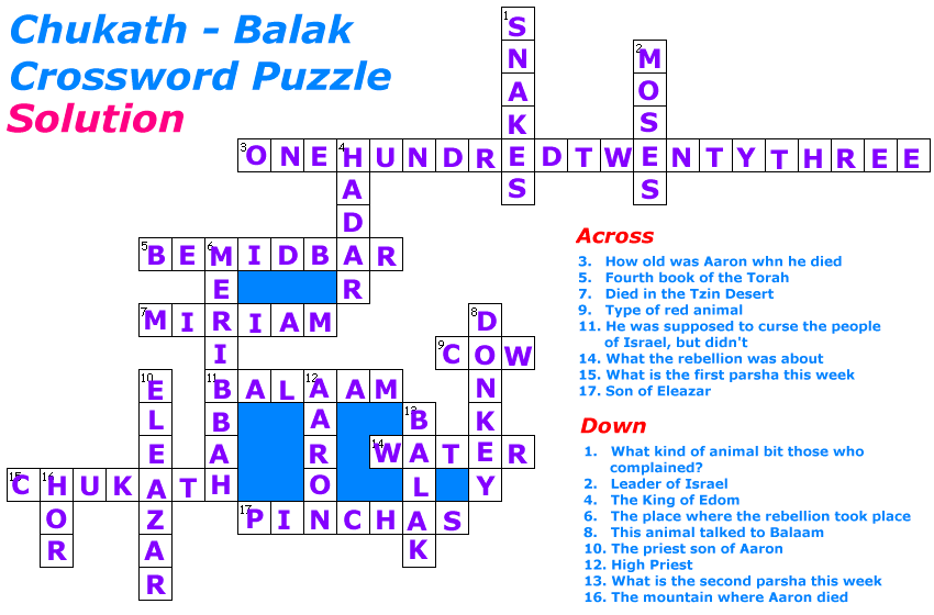 Chukath - Balak Crossword Puzzle Game for children