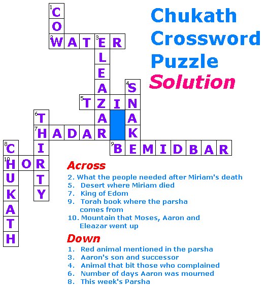 Chukath Crossword Puzzle Game for children
