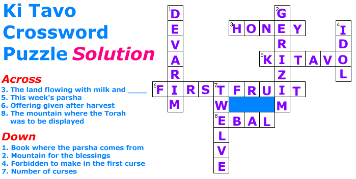 Ki Tavo Crossword Puzzle Solution