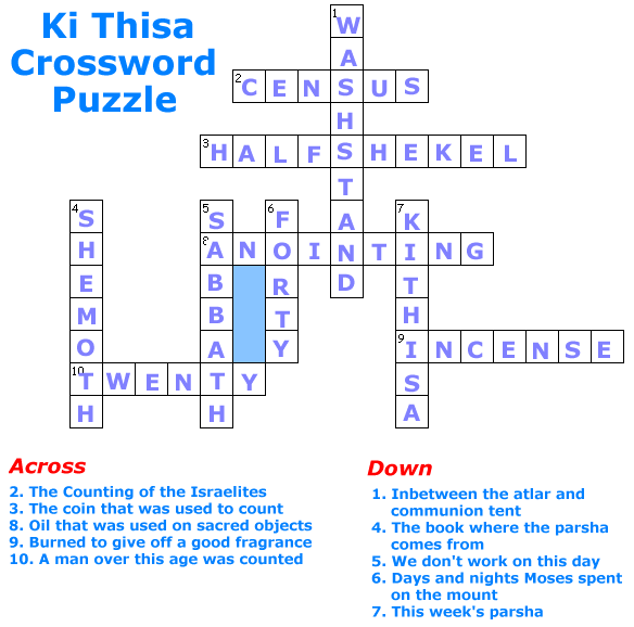 Ki Thisa Crossword Puzzle Solution