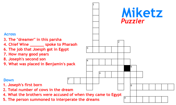 Miketz Crossword Puzzle Game for children