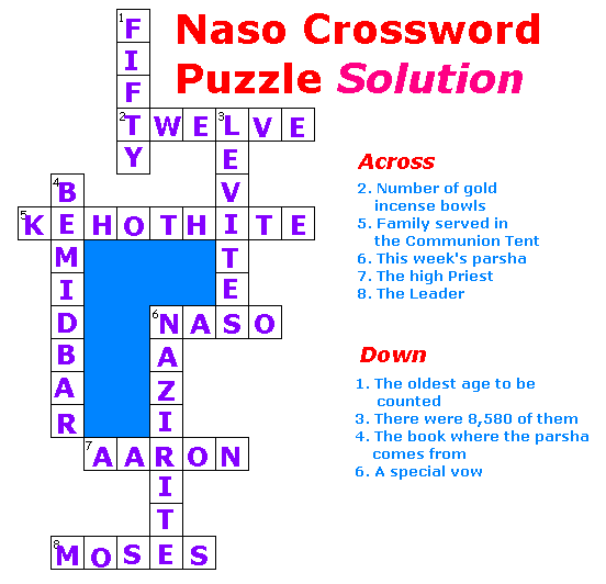 Naso Crossword Puzzle Game for children