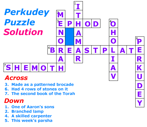 Pekudey Crossword Puzzle Solution
