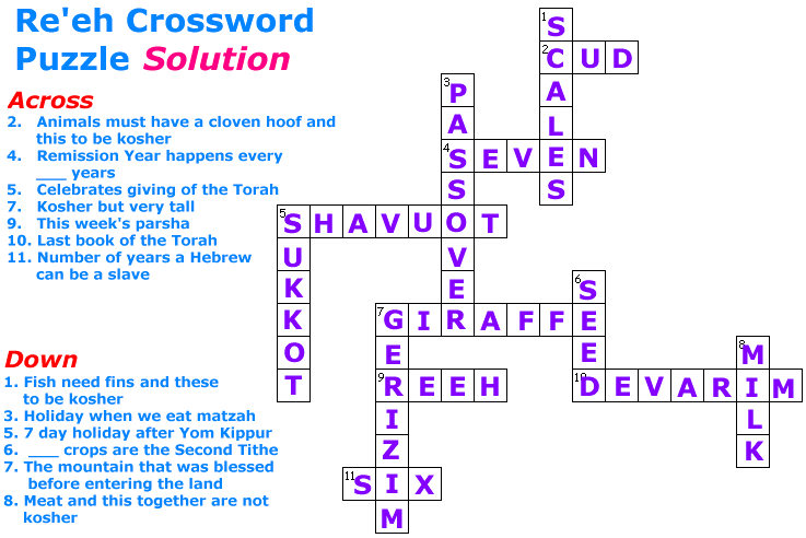 Re'eh Crossword Puzzle solution