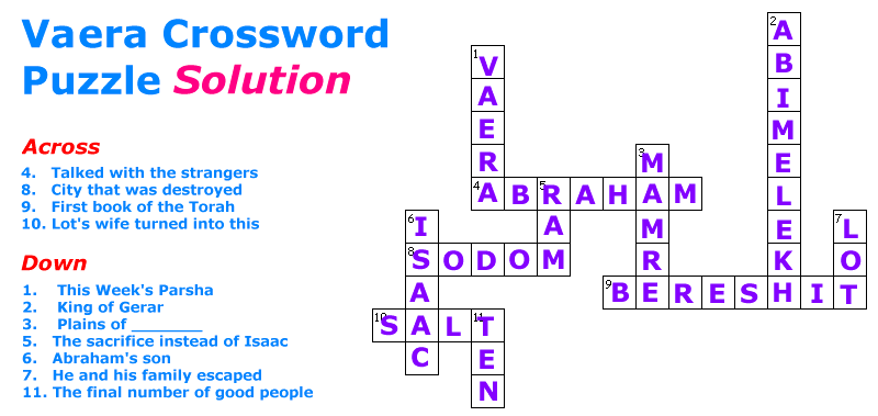 VaEra Crossword Puzzle solution