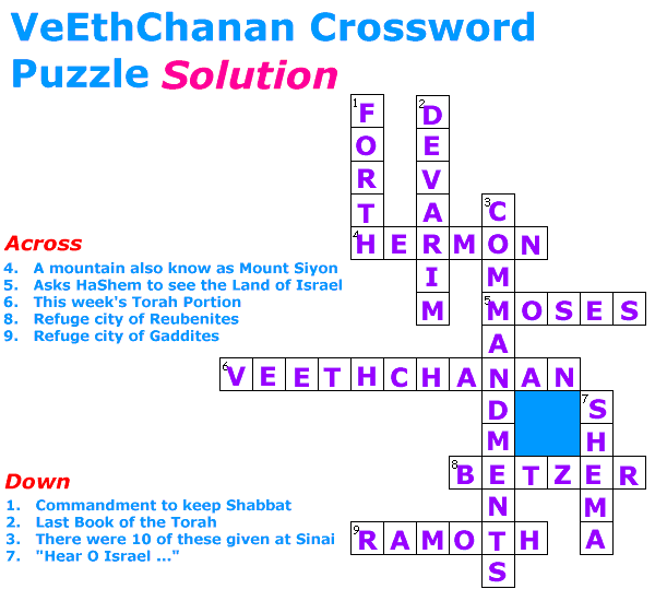 VeEthChanan Crossword Puzzle Game for children