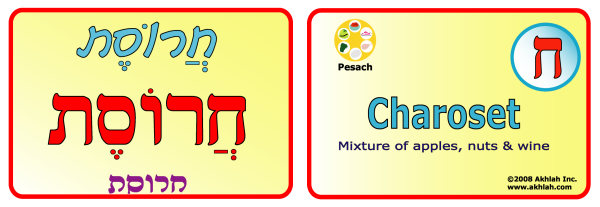Charoset [Hebrew] - Hebrew flash card to print out and use to help you gain one Hebrew word each day