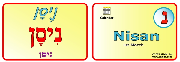 Nisan [Hebrew] - Hebrew flash card to print out and use to help you gain one Hebrew word each day