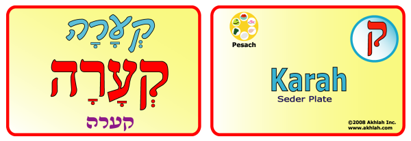 Seder Plate [Hebrew] - Hebrew flash card to print out and use to help you gain one Hebrew word each day