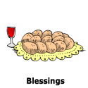 Blessings in Hebrew, Transliteration and English